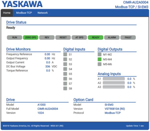 Пример домашней страница (Home Page) ПЧ YASKAWA с платой SI-EM3