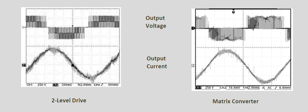 Ris 5_output voltage_YASKAWA U1000.PNG