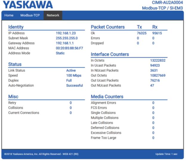 Пример сетевой страницы (Network) ПЧ YASKAWA с платой SI-EM3